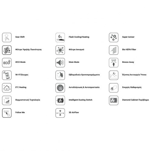 Midea Xtreme Save Lite AG-12NXD0-I Κλιματιστικό Τοίχου Λειτουργίες